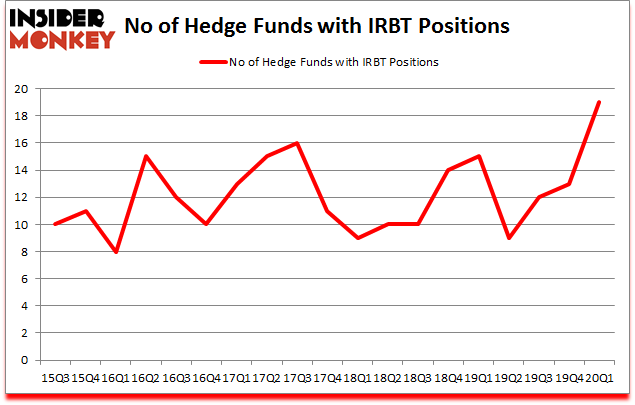 Is IRBT A Good Stock To Buy?