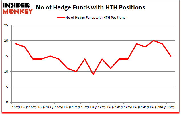 Is HTH A Good Stock To Buy?