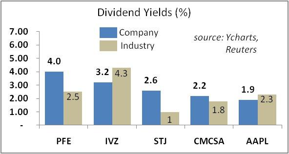 jp morgan analyst focus stocks