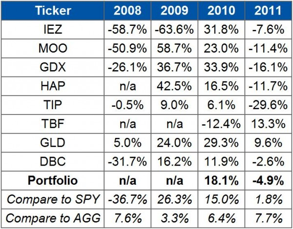 How to Build a Black Swan Hyperinflation Portfolio