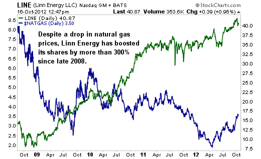 The Best Stock to Profit from Cheap Natural Gas