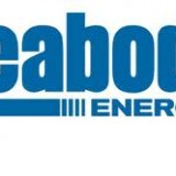 Peabody Energy Corporation (NYSE:BTU)
