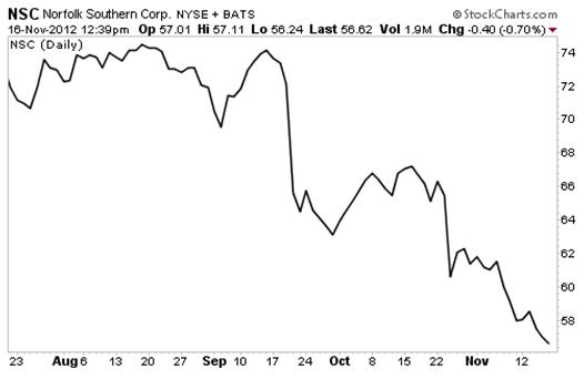 Warren Buffett Would Love These Undervalued Stocks