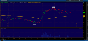 Corn ETF Holds Support: Time To Buy?