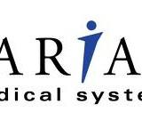 Varian Medical Systems, Inc. (NYSE:VAR)