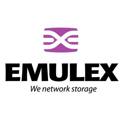 Emulex Corporation (NYSE:ELX)