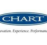Chart Industries, Inc. (NASDAQ:GTLS)