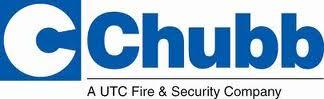 The Chubb Corporation (NYSE:CB)