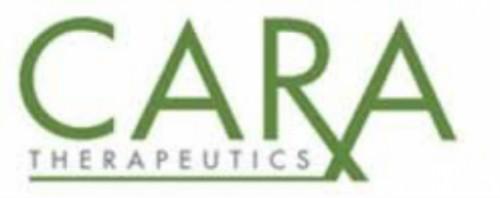 Cara Therapeutics