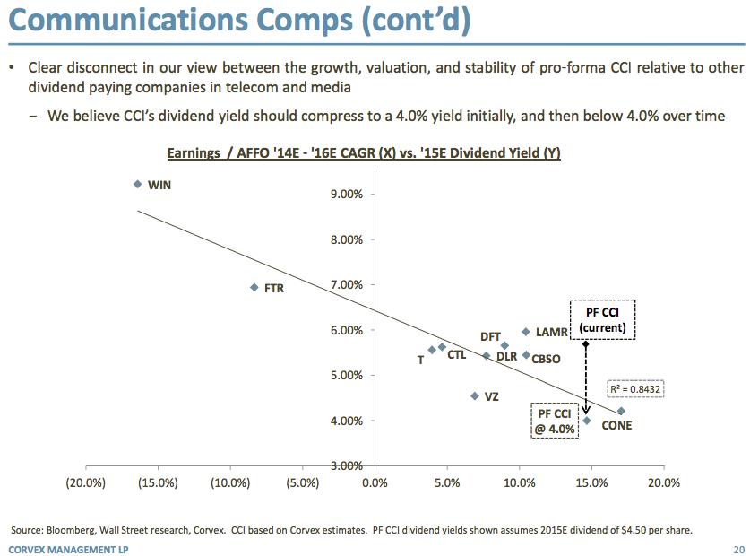 CCI_Presentation 20