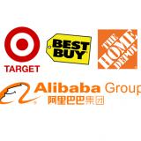 Target Corporation, Best Buy Co Inc, Home Depot Inc, Alibaba Group Holding Ltd, is BABA a good stock to buy, is TGT a good stock to buy, is BBY a good stock to buy, is HD a good stock to buy, U.S. Congress, lobbying, legal, online sales tax, loophole, competition, China, retailing,
