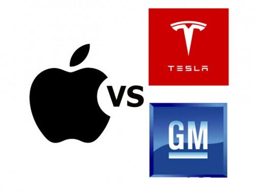 AAPL-vs-TSLA-vs-GM
