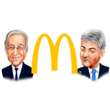 McDonald's Corporation (MCD), NYSE:MCD, Yahoo Finance, Bill Ackman, Nelson Peltz, Hedge Fund:163, Hedge Fund:13
