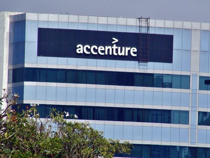 Accenture ACN