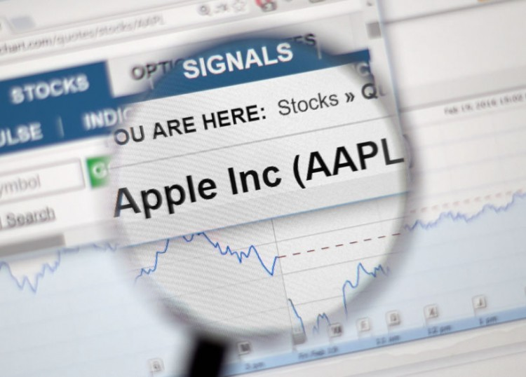 Apple Inc. (NASDAQ:AAPL), Apple Inc (AAPL)