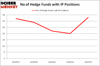 hedge fund research paper