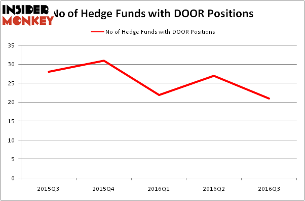 HedgeFundSentimentChart  sc 1 st  Insider Monkey & Hedge Funds Are Slamming the Door on Masonite International Corp ... pezcame.com