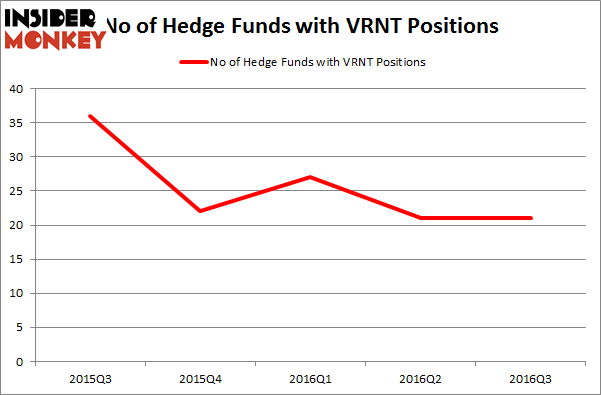Should You Add Verint Systems Inc  (VRNT) to Your Portfolio