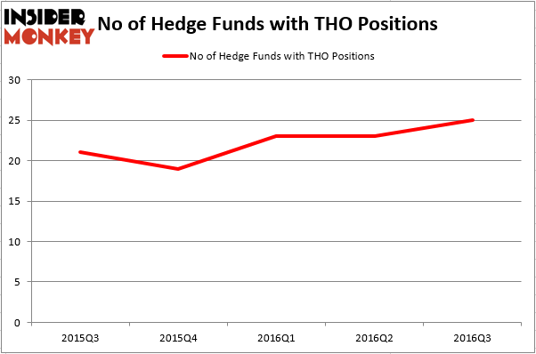 HedgeFundSentimentChart (3)