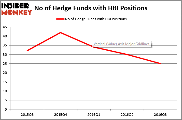 HedgeFundSentimentChart (4)