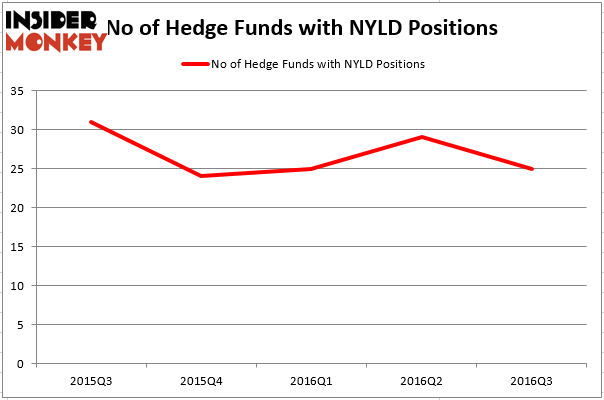 HedgeFundSentimentChart (5)
