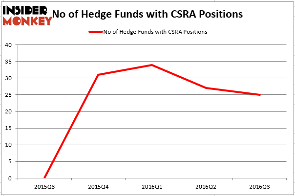 HedgeFundSentimentChart (7)