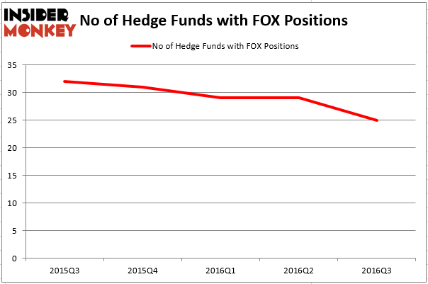 HedgeFundSentimentChart (8)