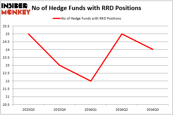 HedgeFundSentimentChart (17)