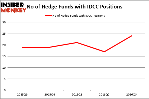 HedgeFundSentimentChart (18)