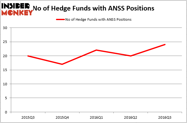 HedgeFundSentimentChart (19)