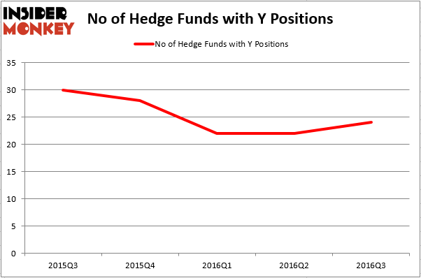 HedgeFundSentimentChart (23)