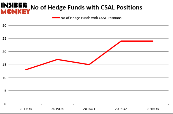 HedgeFundSentimentChart (24)