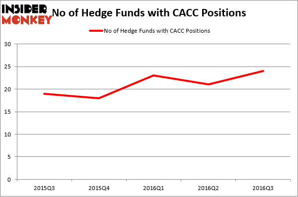 HedgeFundSentimentChart (25)