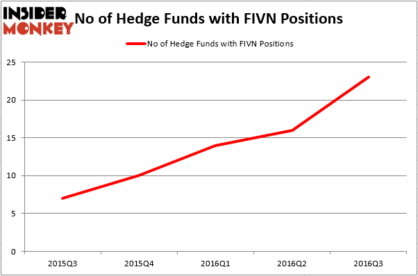 HedgeFundSentimentChart (26)