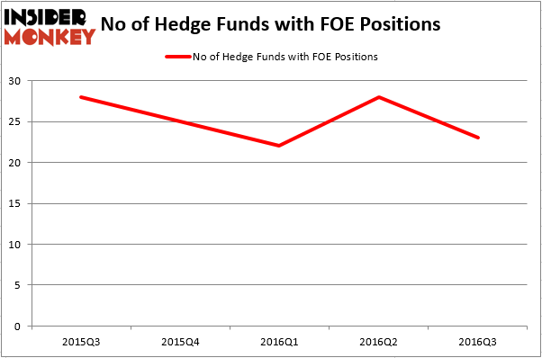 HedgeFundSentimentChart (27)