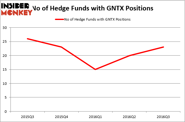 HedgeFundSentimentChart (31)