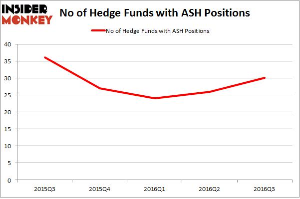 ASH Chart