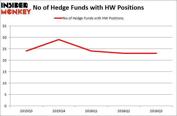 HedgeFundSentimentChart (32)