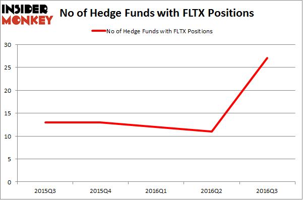 FLTX Chart