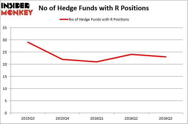 HedgeFundSentimentChart (36)
