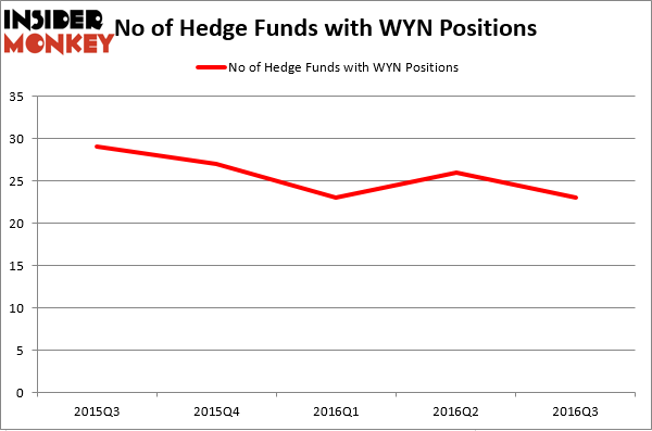 HedgeFundSentimentChart (39)