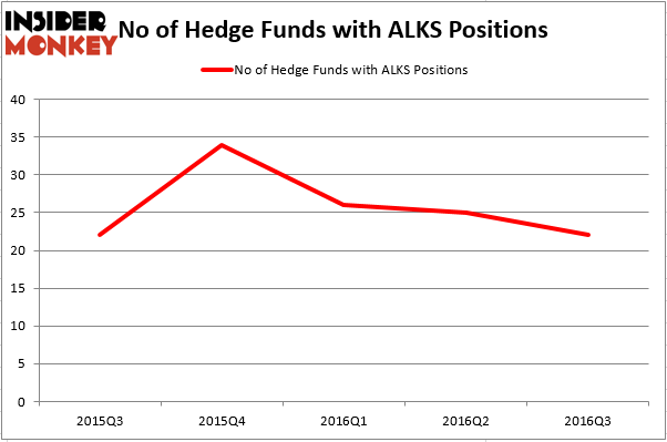 HedgeFundSentimentChart (42)