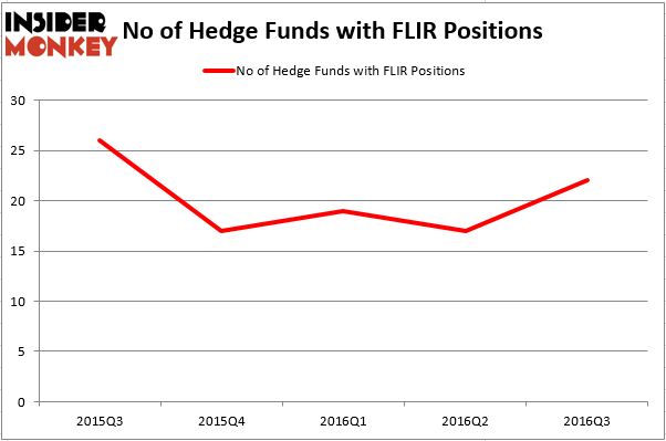 HedgeFundSentimentChart (43)