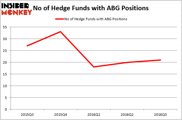 HedgeFundSentimentChart (47)