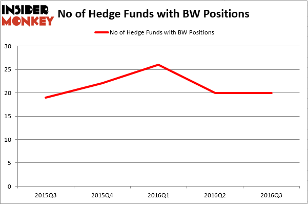 HedgeFundSentimentChart (53)