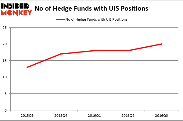HedgeFundSentimentChart (55)