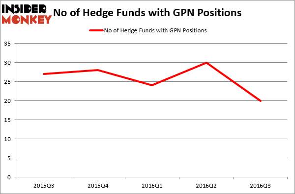 HedgeFundSentimentChart (59)