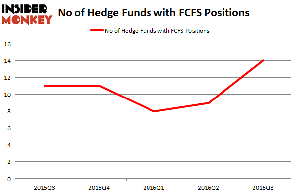 FCPS Chart