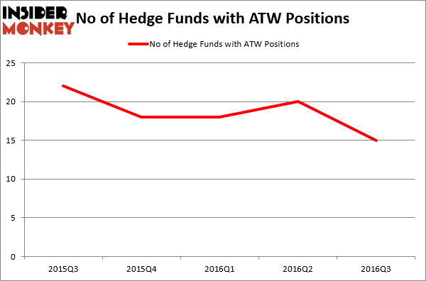HedgeFundSentimentChart (72)