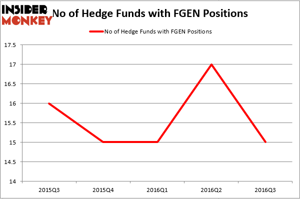 HedgeFundSentimentChart (75)